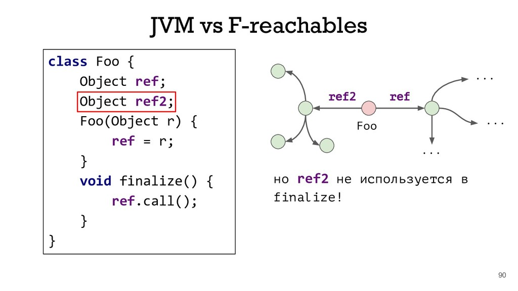 Foo 90 JVM vs F-reachables ref ... ... ... ref2...