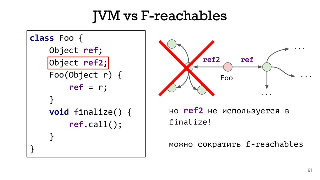 Foo 91 JVM vs F-reachables ref ... ... ... ref2...