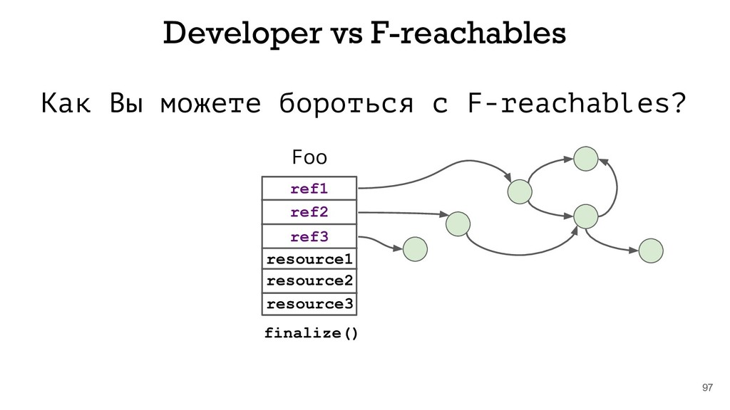 97 Developer vs F-reachables Foo ref1 ref2 ref3...