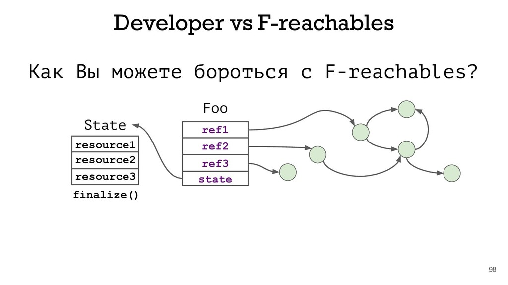 98 Developer vs F-reachables Foo ref1 ref2 ref3...