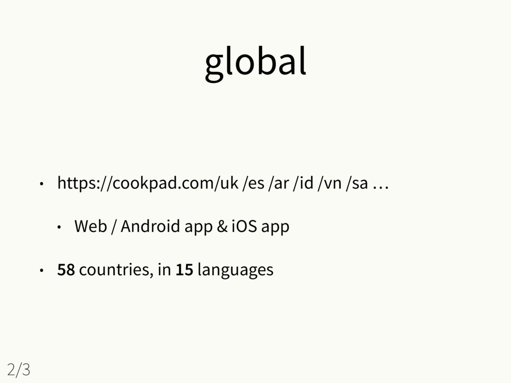 global • https://cookpad.com/uk /es /ar /id /vn...