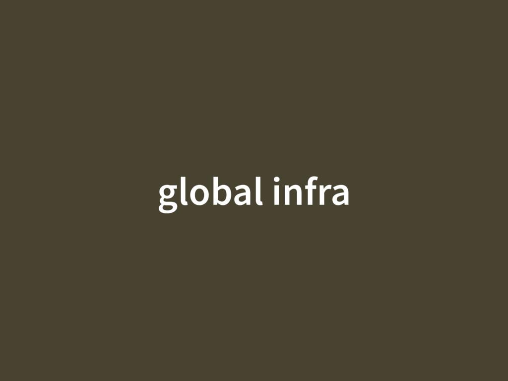 global infra