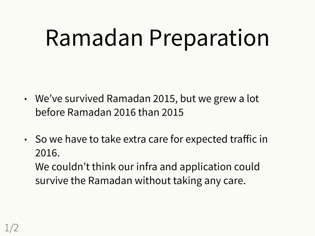 Ramadan Preparation • We've survived Ramadan 20...