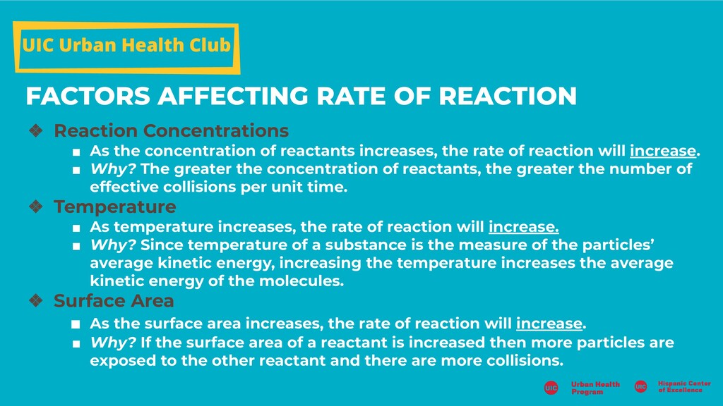 UIC Urban Health Club FACTORS AFFECTING RATE OF...