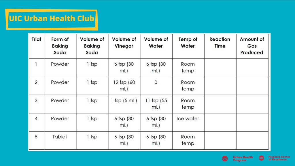 UIC Urban Health Club