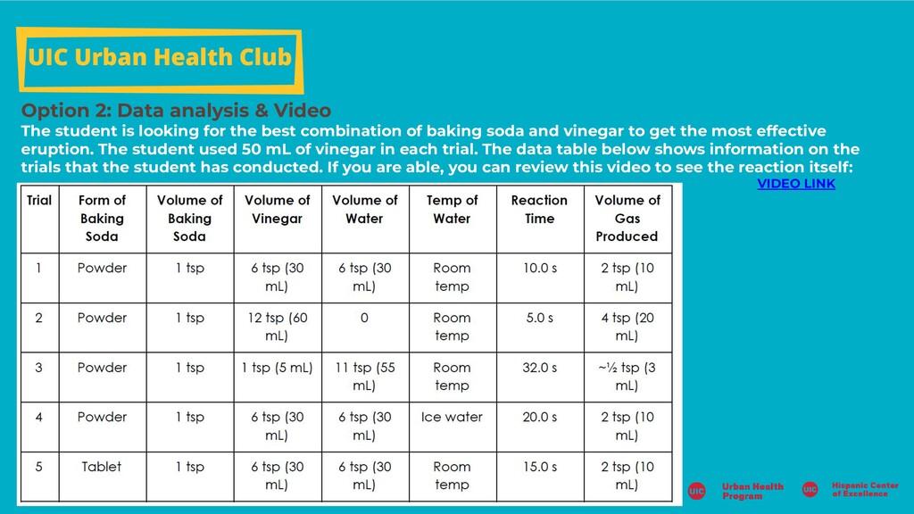 UIC Urban Health Club VIDEO LINK Option 2: Data...