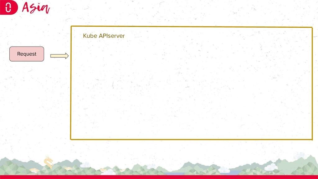 Request Kube APIserver