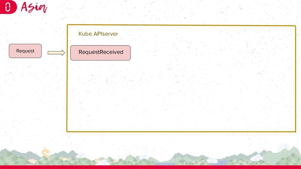 RequestReceived Request Kube APIserver