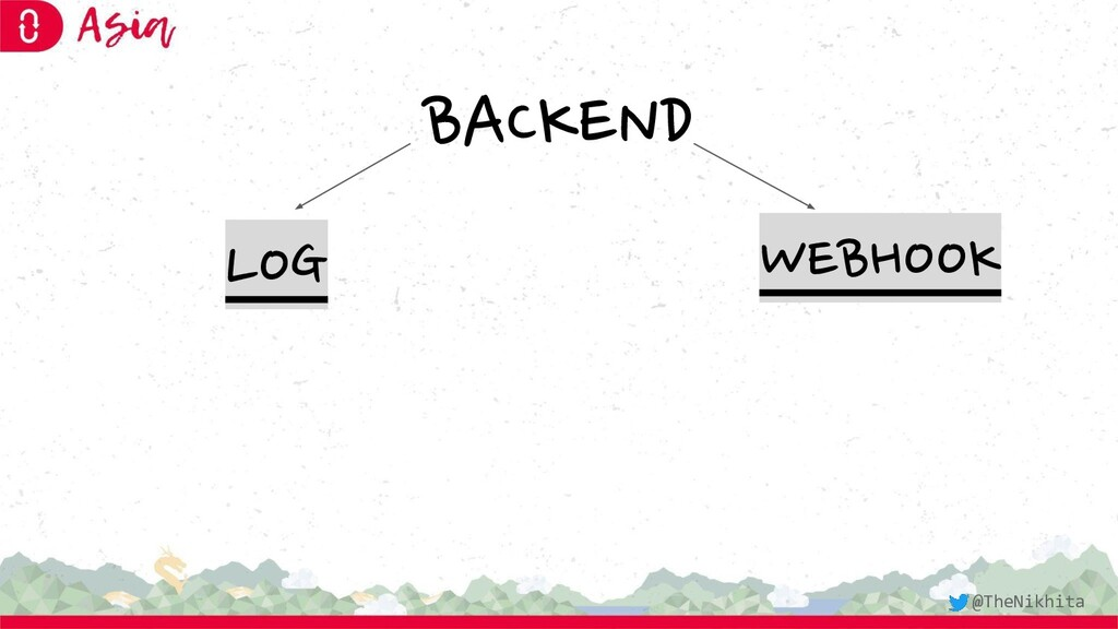 BACKEND LOG WEBHOOK @TheNikhita