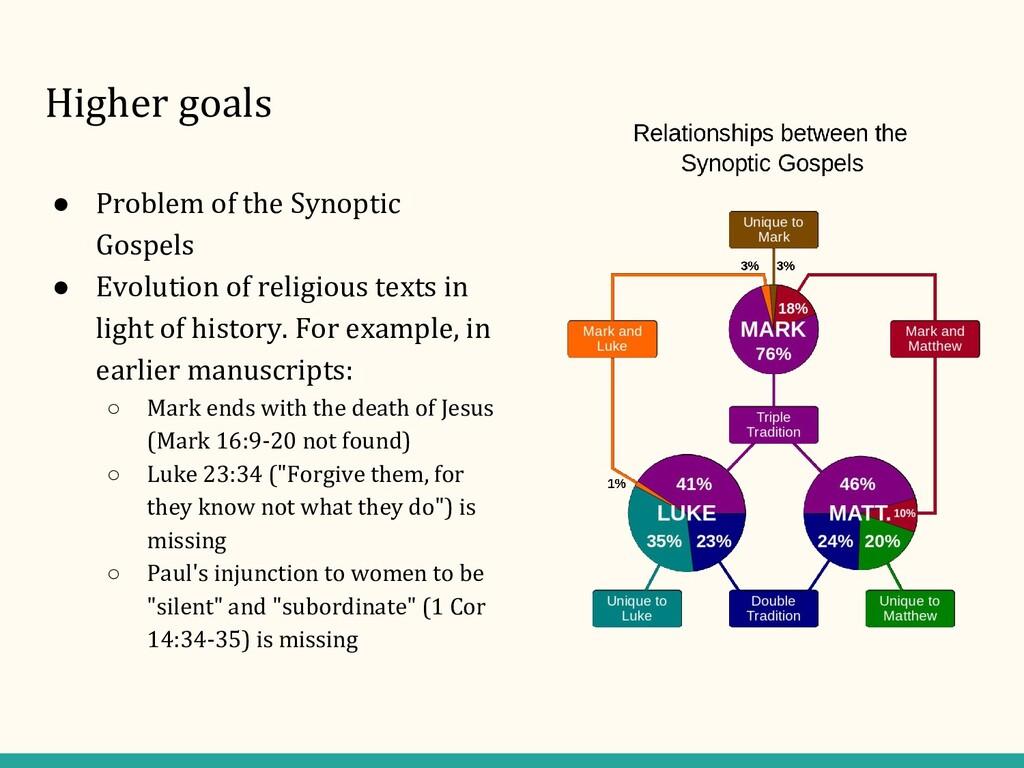 Higher goals ● Problem of the Synoptic Gospels ...