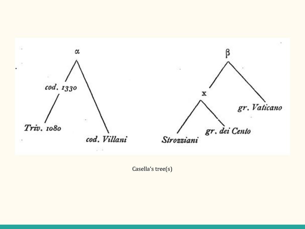 Casella's tree(s)