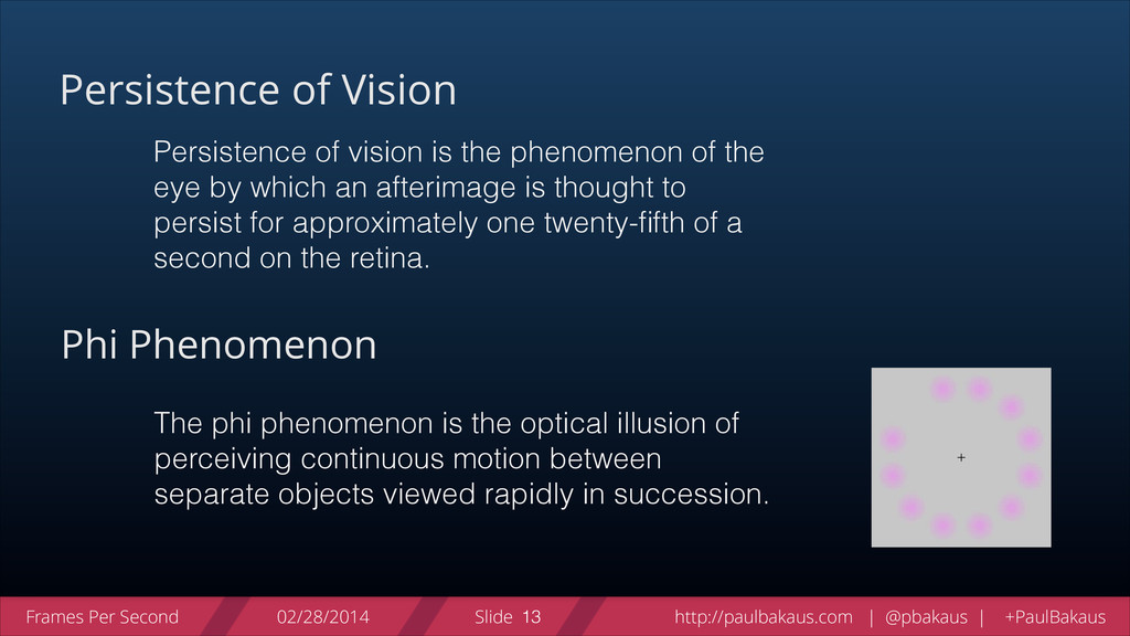 Frames Per Second 02/28/2014 Slide http://paulb...