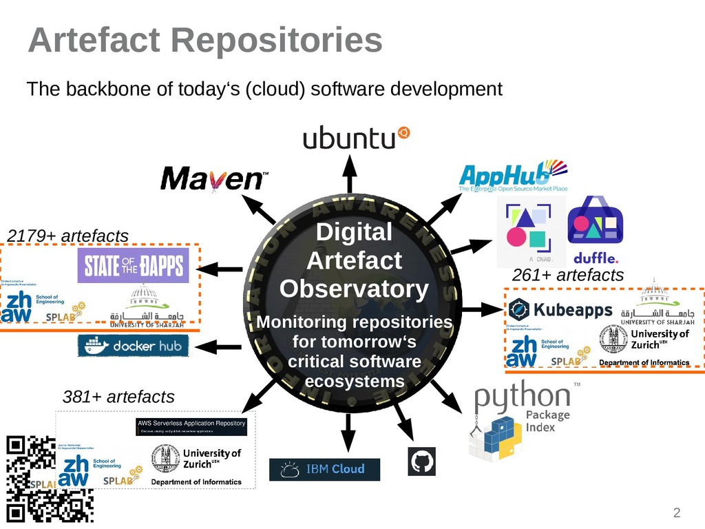 2 Artefact Repositories The backbone of today's...