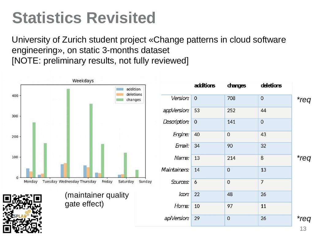 13 Statistics Revisited University of Zurich st...