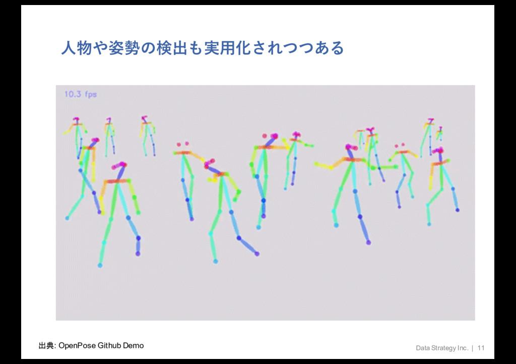 ⼈物や姿勢の検出も実⽤化されつつある Data Strategy Inc.   11 出典: ...
