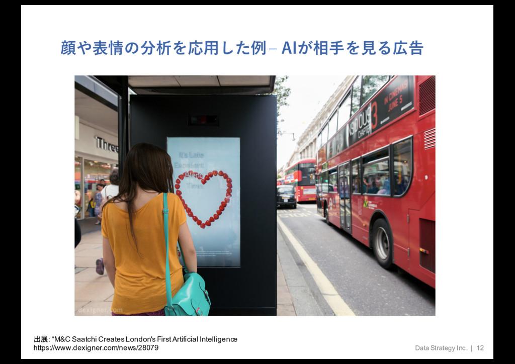 顔や表情の分析を応⽤した例 ‒ AIが相⼿を⾒る広告 Data Strategy Inc.  ...