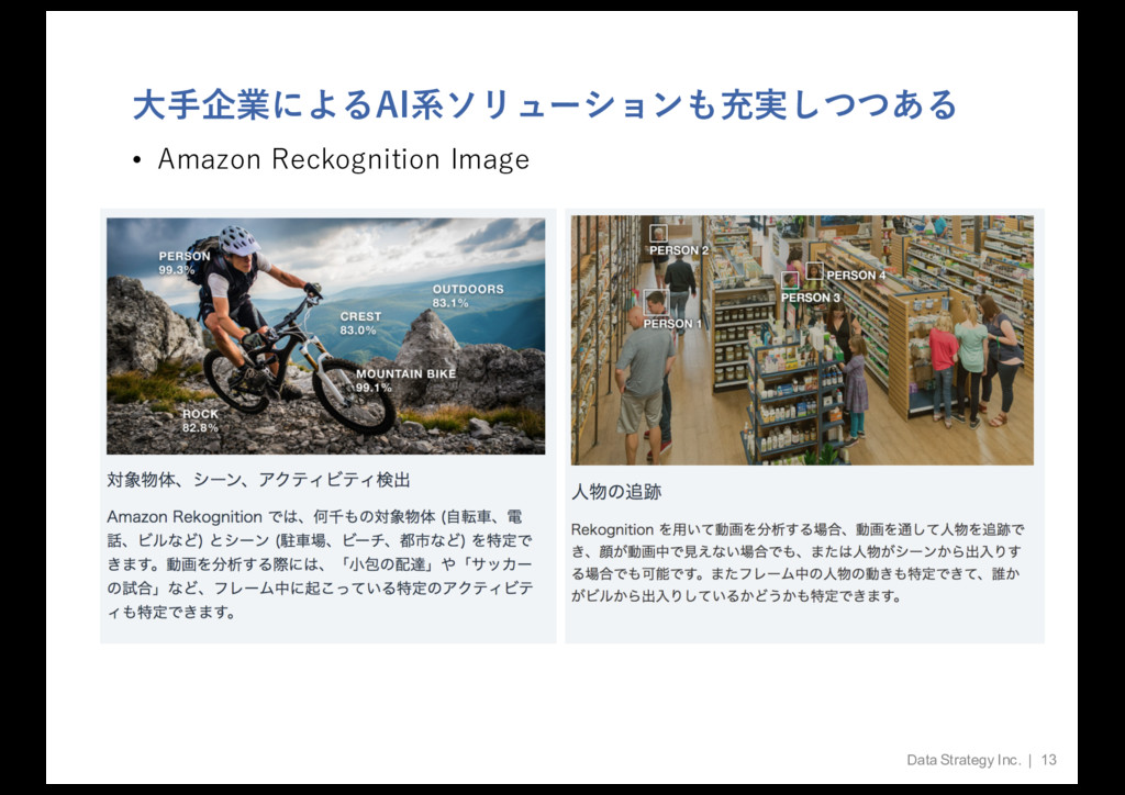 ⼤⼿企業によるAI系ソリューションも充実しつつある • Amazon Reckognition...
