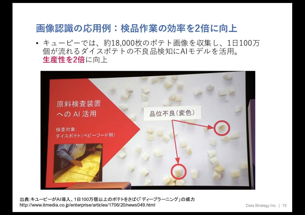 画像認識の応⽤例:検品作業の効率を2倍に向上 • キューピーでは、約18,000枚のポテト画像...