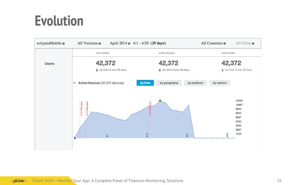 Evolution TiConf 2014 - Monitor Your App: A Com...