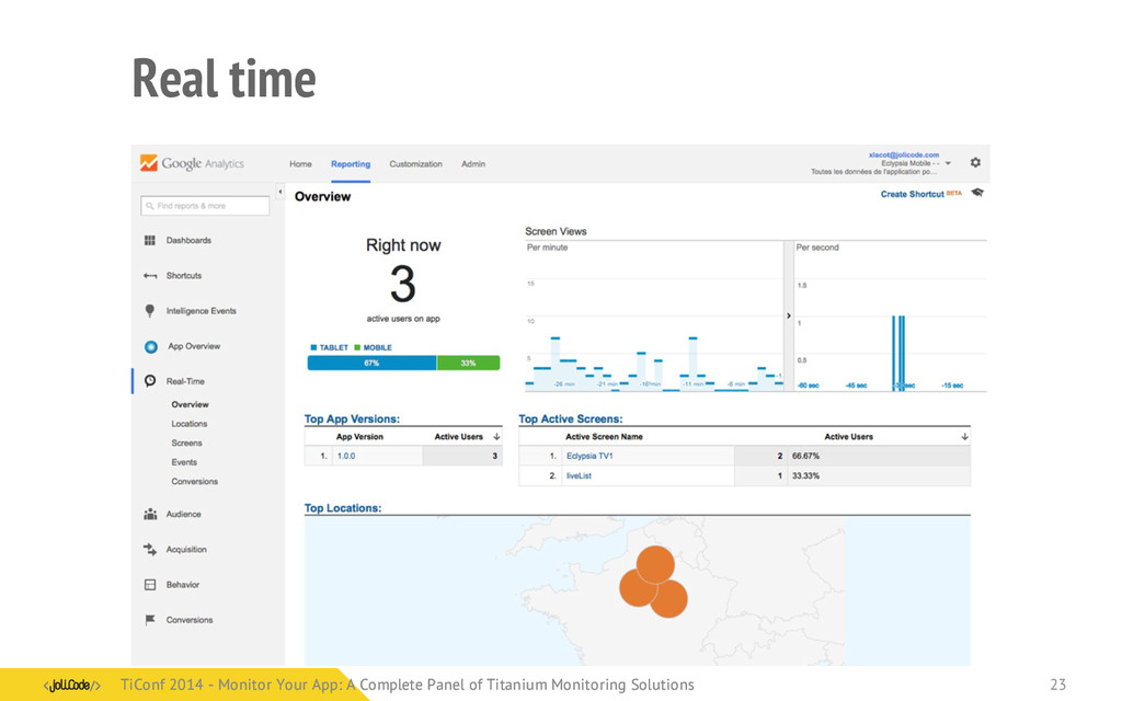 Real time TiConf 2014 - Monitor Your App: A Com...