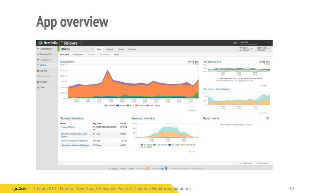 App overview TiConf 2014 - Monitor Your App: A ...