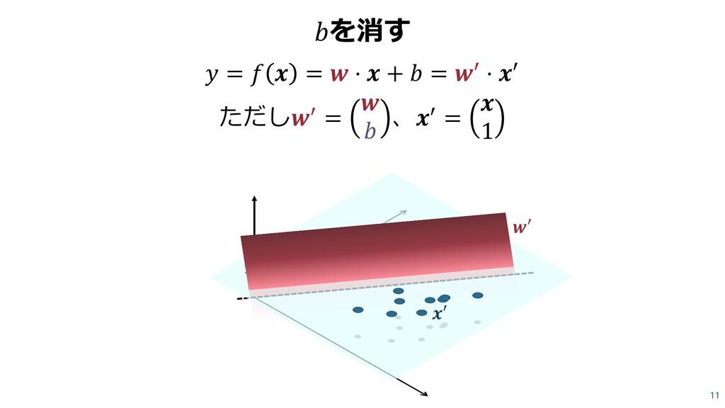を消す  =   =  ⋅  +  = ′ ⋅ ′ ただし′ =   、′ =  1 11 1...