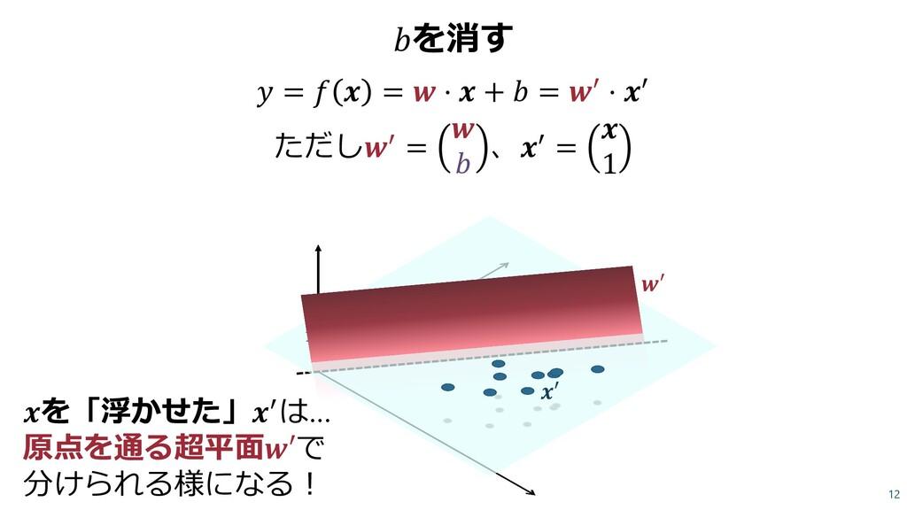 を消す  =   =  ⋅  +  = ′ ⋅ ′ ただし′ =   、′ =  1 12 1...