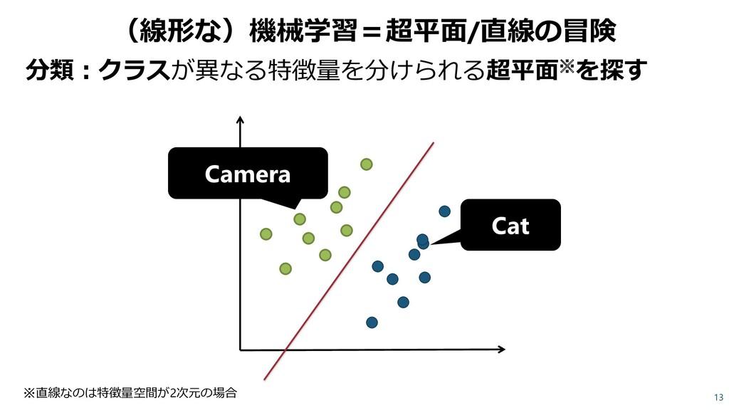 (線形な)機械学習=超平面/直線の冒険 分類:クラスが異なる特徴量を分けられる超平面※を探す ...