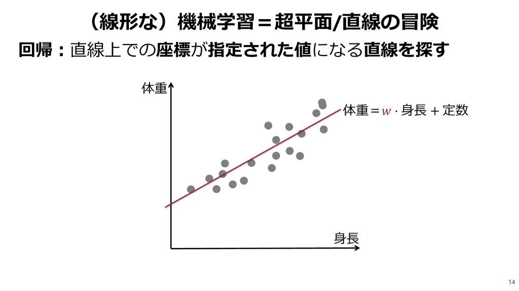 (線形な)機械学習=超平面/直線の冒険 回帰:直線上での座標が指定された値になる直線を探す 1...