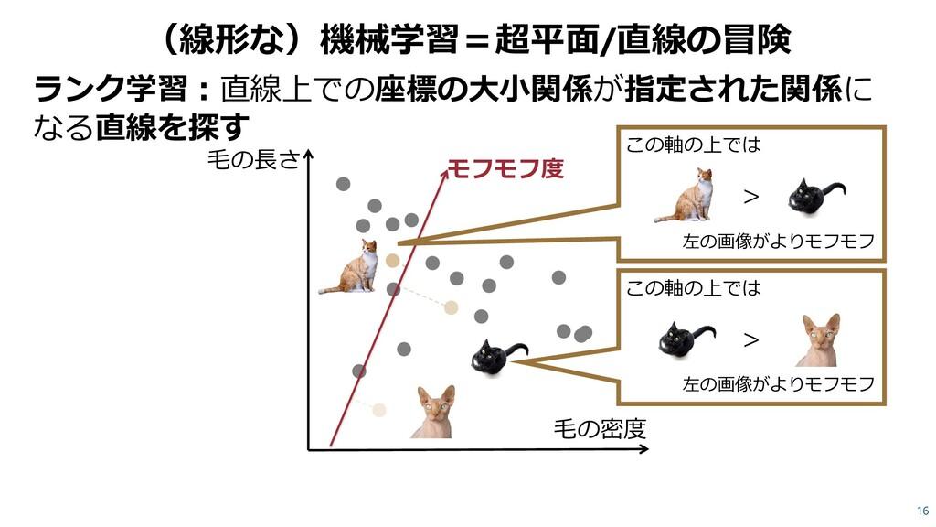 (線形な)機械学習=超平面/直線の冒険 ランク学習:直線上での座標の大小関係が指定された関係に...