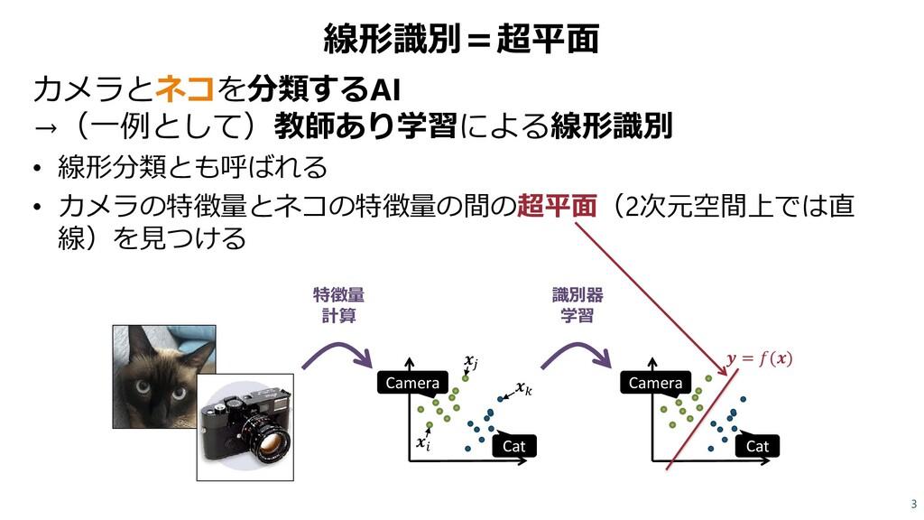 線形識別=超平面 カメラとネコを分類するAI →(一例として)教師あり学習による線形識別 • ...