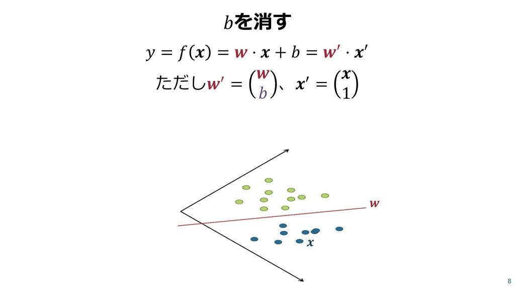 を消す  =   =  ⋅  +  = ′ ⋅ ′ ただし′ =   、′ =  1 8