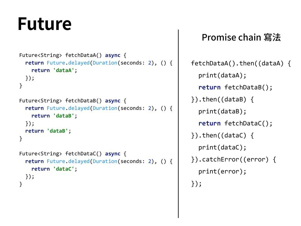 Future fetchDataA().then((dataA) { print(dataA)...
