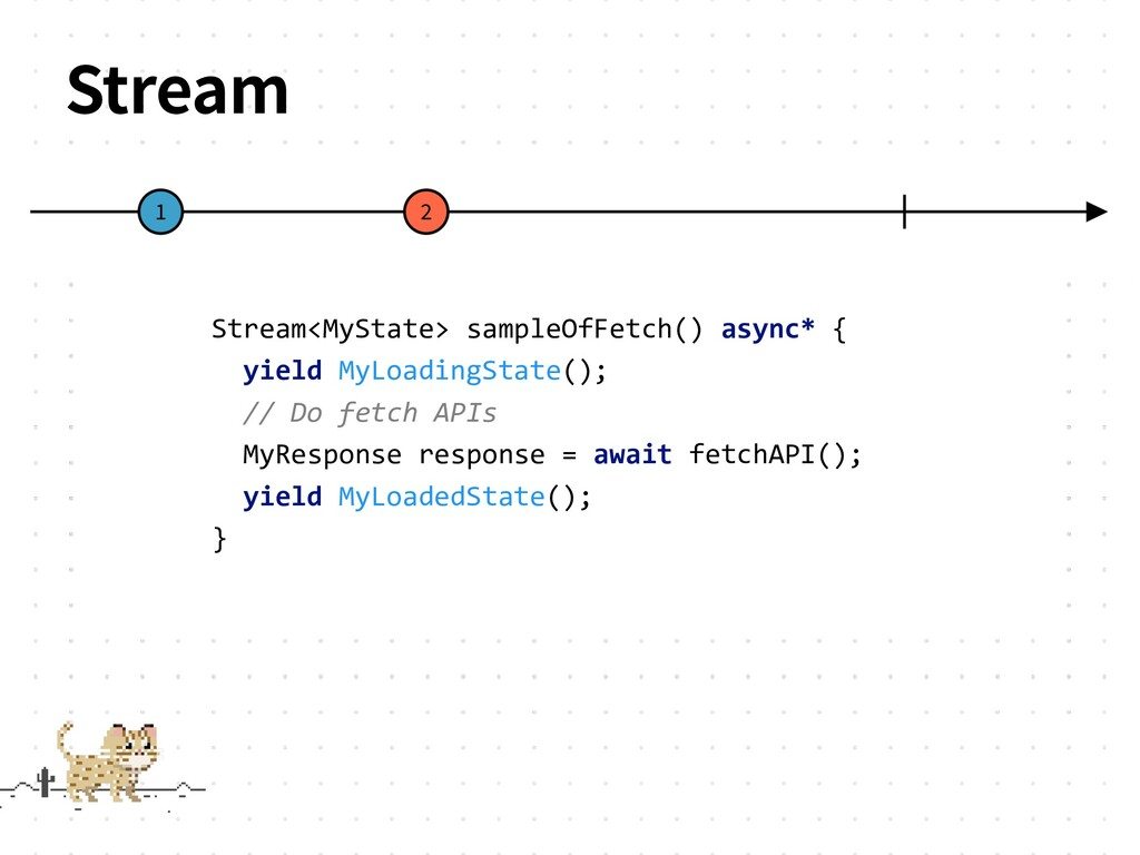 Stream Stream<MyState> sampleOfFetch() async* {...