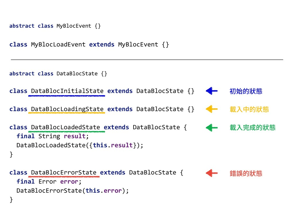 abstract class DataBlocState {} class DataBlocI...
