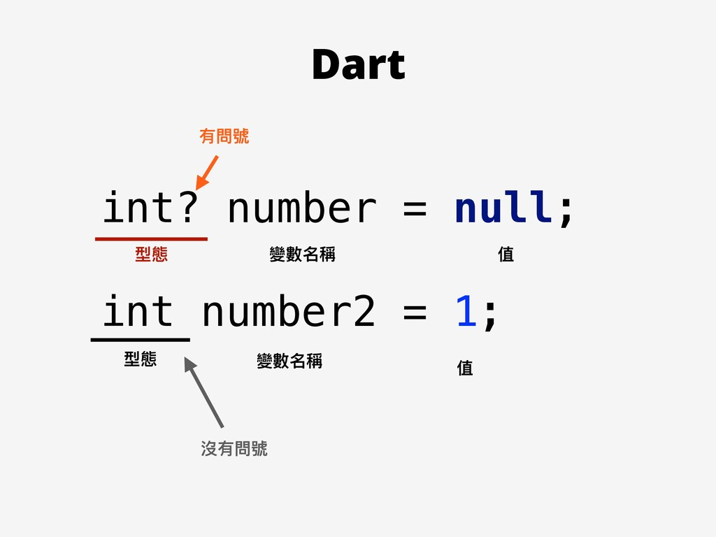 int number2 = 1; 變數名稱 型態 值 變數名稱 型態 值 有問號 沒有問號 i...