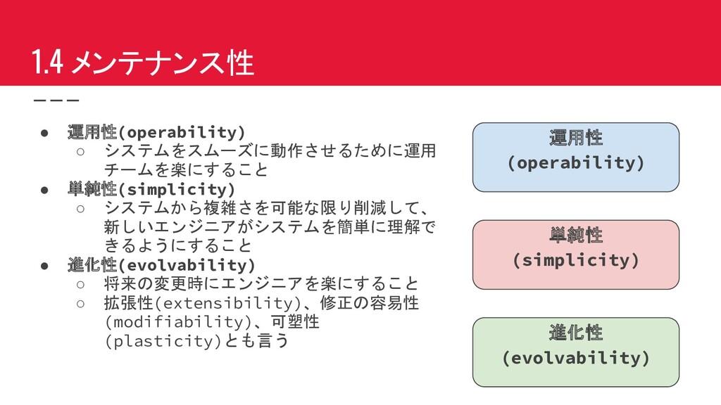 1.4 メンテナンス性 ● 運用性(operability) ○ システムをスムーズに動作させ...