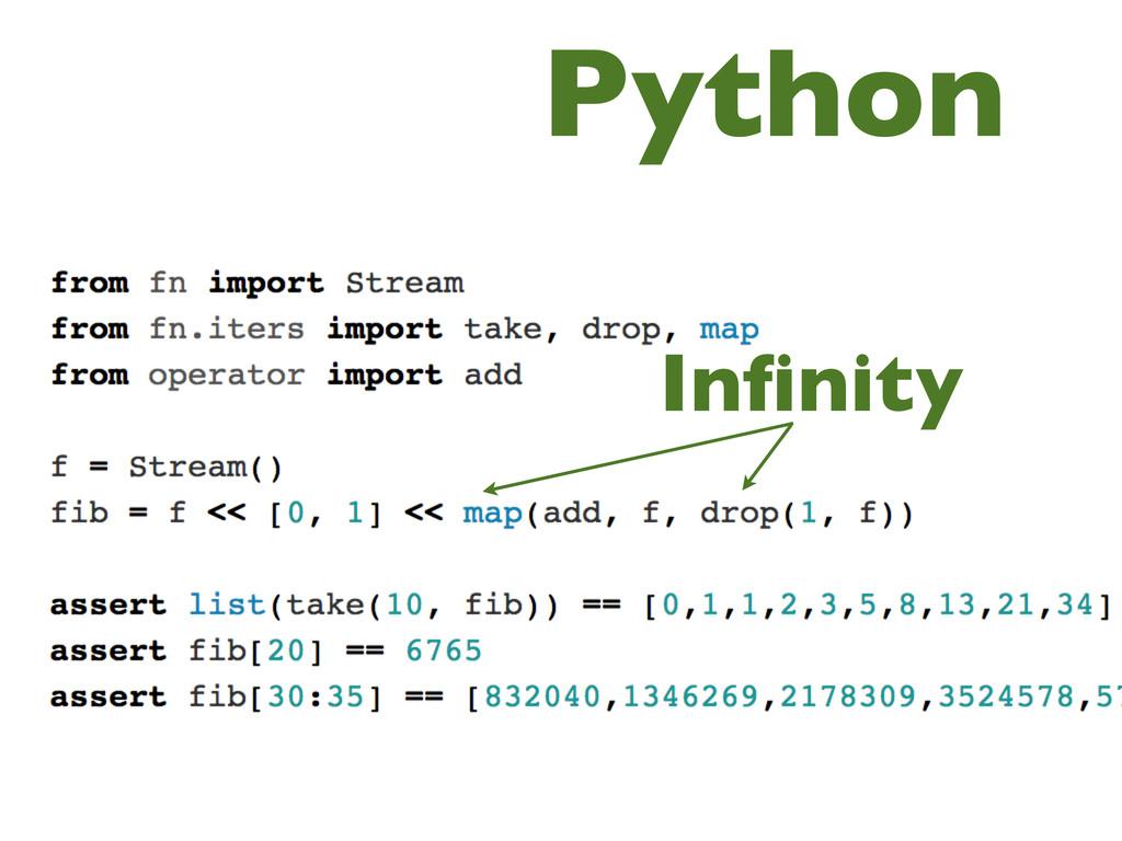 Python Infinity