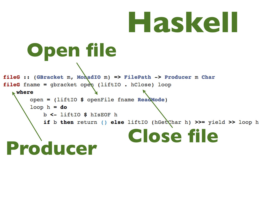Haskell Producer Close file Open file