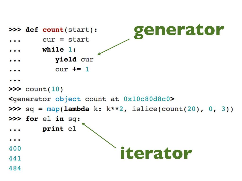 generator iterator