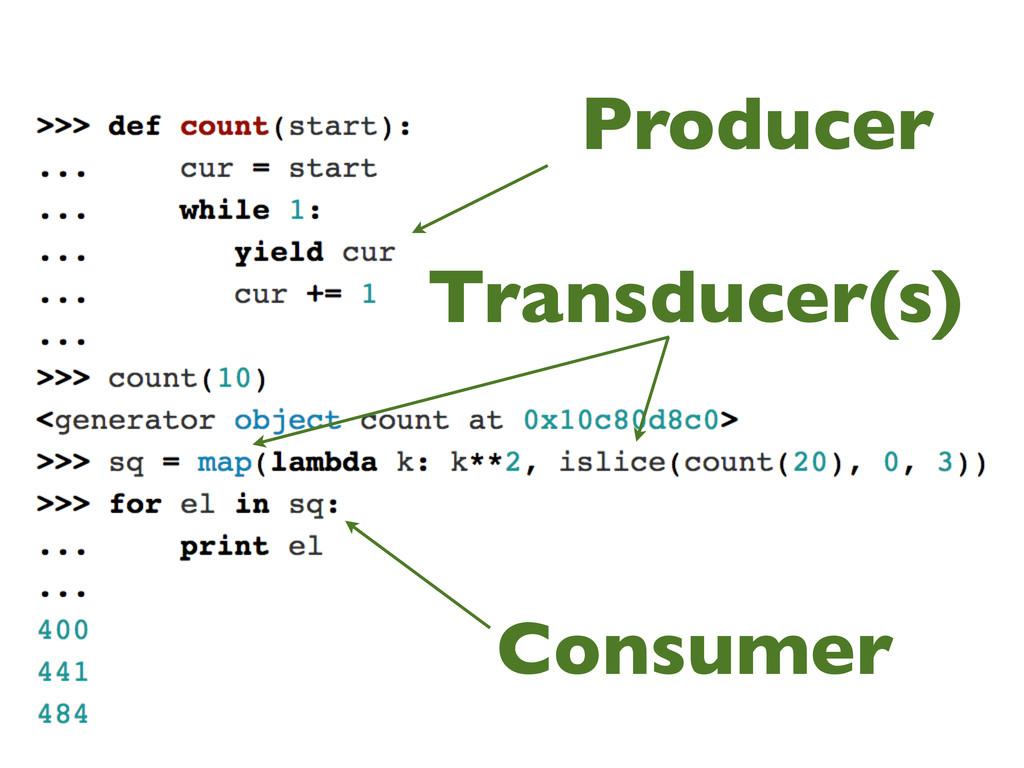 Producer Consumer Transducer(s)
