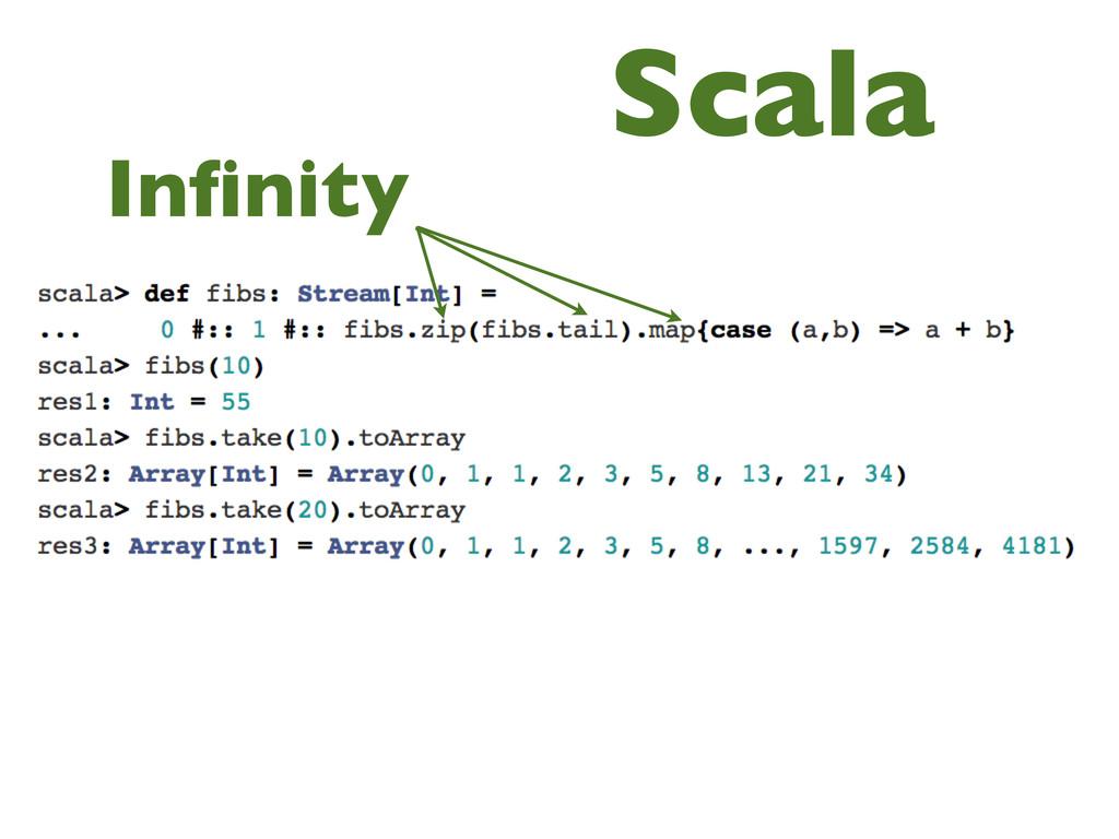 Scala Infinity