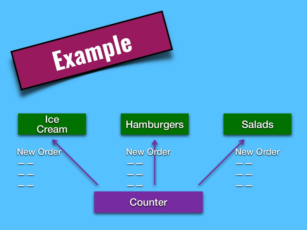 Example Counter Ice