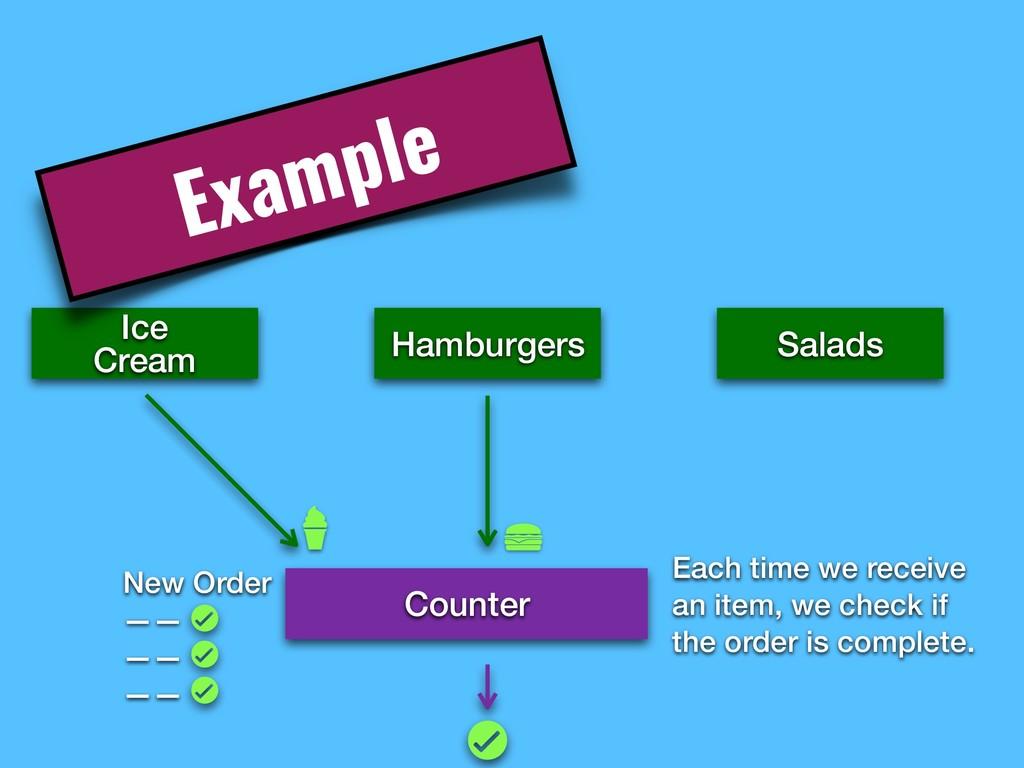 Counter Ice Cream Hamburgers Salads Each time ...