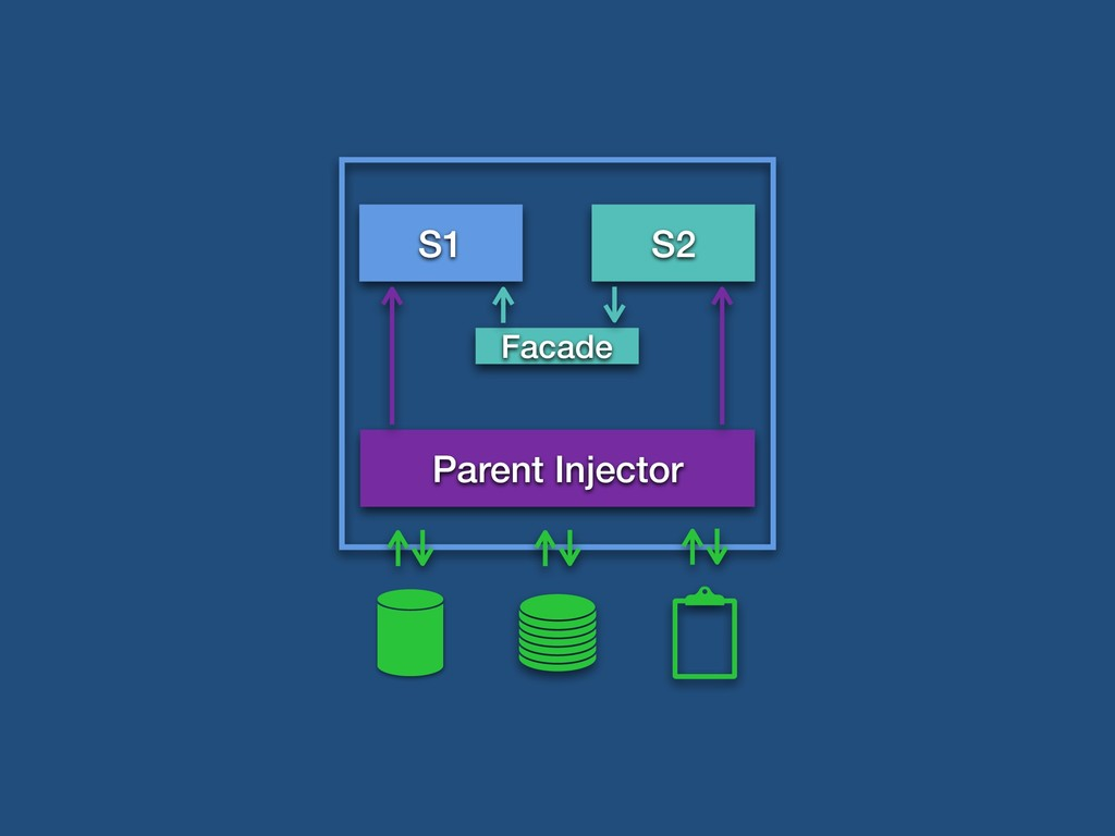 Facade Parent Injector S1 S2