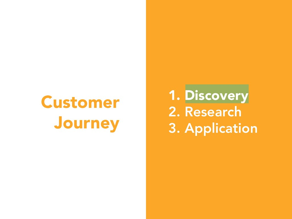 Customer Journey 1. Discovery 2. Research 3. Ap...