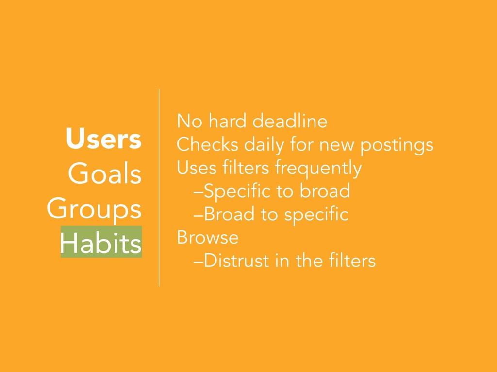 Users Goals Groups Habits No hard deadline Chec...