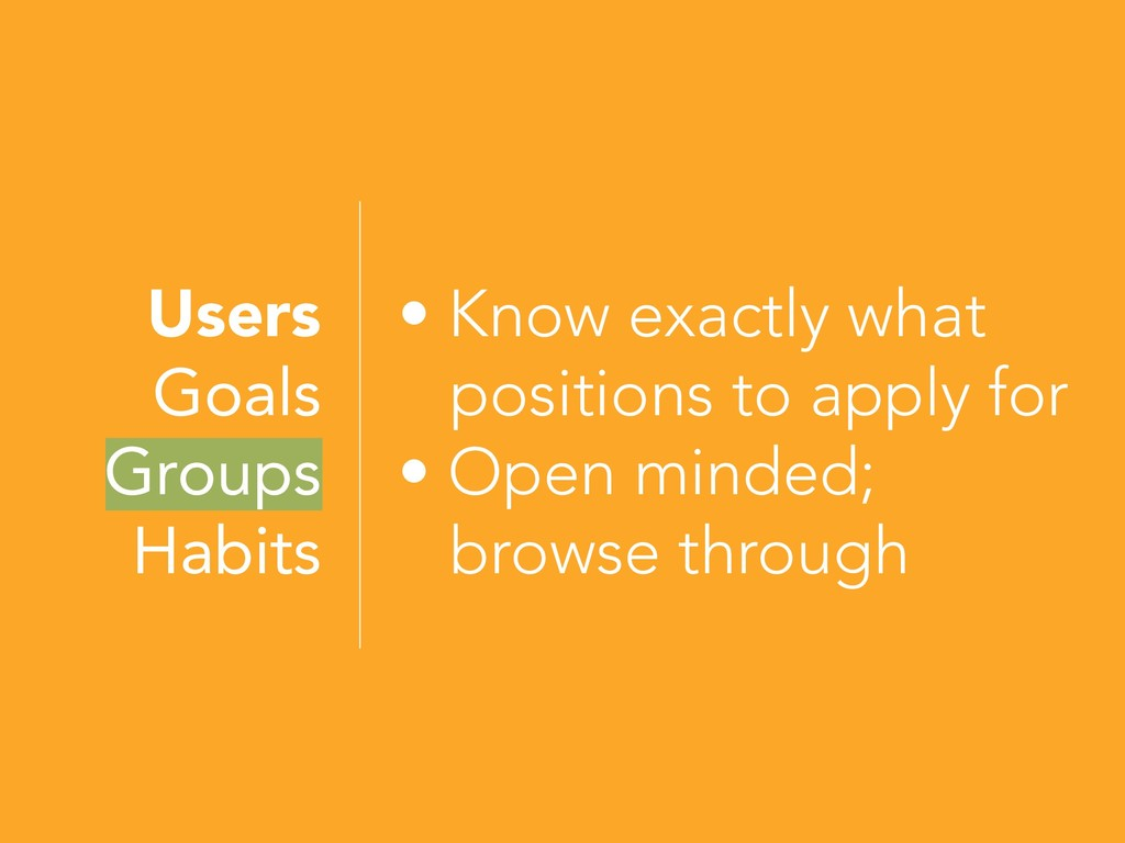 Users Goals Groups Habits • Know exactly what p...