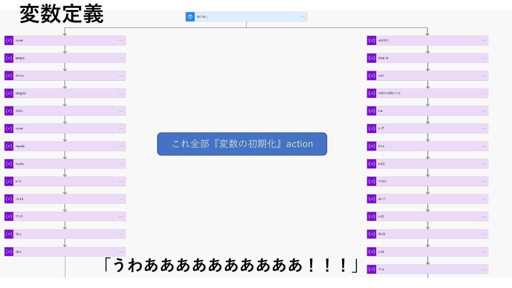これ全部『変数の初期化』action 変数定義 「うわああああああああああ!!!」
