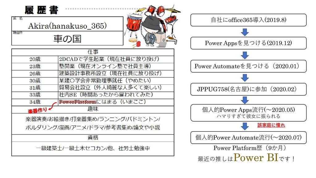 最近の推しはPower BIです! Power Platform歴(9か月) 自社にoffic...